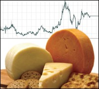 Image of a cheese and stock chart of Suprema Specialities Inc. in the two years preceding its delisting from the stock market