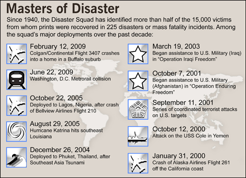 Disaster graphic