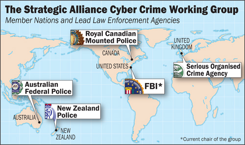 Strategic Alliance Cyber Crime Working Group, Member Nations (Australia, Canada, New Zealand, U.K., U.S.) and Lead Law Enforcement Agencies (Australian Federal Police, RCMP, New Zealand Police, Serious Organised Crime Agency, FBI)