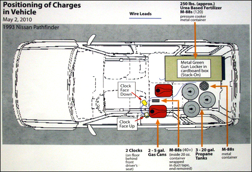 Positioning of the charges in the 1993 Nissan Pathfinder