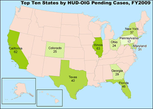 Figure 15: Top Ten States by HUD-OIG Pending Cases, FY2009