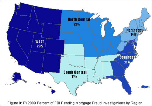 Figure 8: FY 2009 Percent of FBI Pending Mortgage Fraud Investigations by region