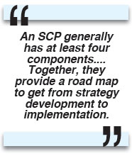 An SCP generally has at least four components… Together, they provide a road map to get from strategy development to implementation.